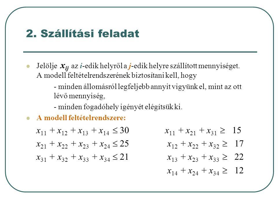 2. Szállítási feladat  Jelölje x ij az i-edik helyről a j-edik helyre szállított mennyiséget. A modell feltételrendszerének biztosítani kell, hogy -