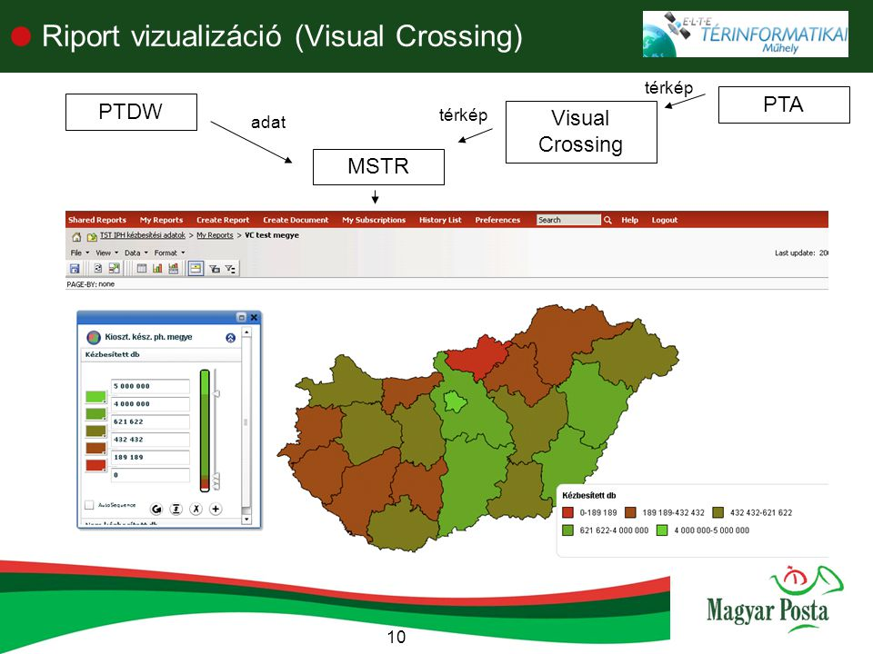 10  Riport vizualizáció (Visual Crossing) PTDW MSTR Visual Crossing PTA adat térkép