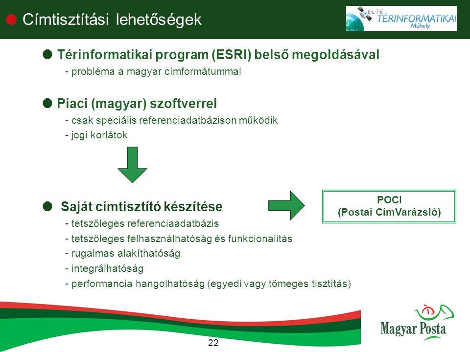 22  Címtisztítási lehetőségek  Térinformatikai program (ESRI) belső megoldásával - probléma a magyar címformátummal  Piaci (magyar) szoftverrel - csak speciális referenciadatbázison működik - jogi korlátok  Saját címtisztító készítése - tetszőleges referenciaadatbázis - tetszőleges felhasználhatóság és funkcionalitás - rugalmas alakíthatóság - integrálhatóság - performancia hangolhatóság (egyedi vagy tömeges tisztítás) POCI (Postai CímVarázsló)