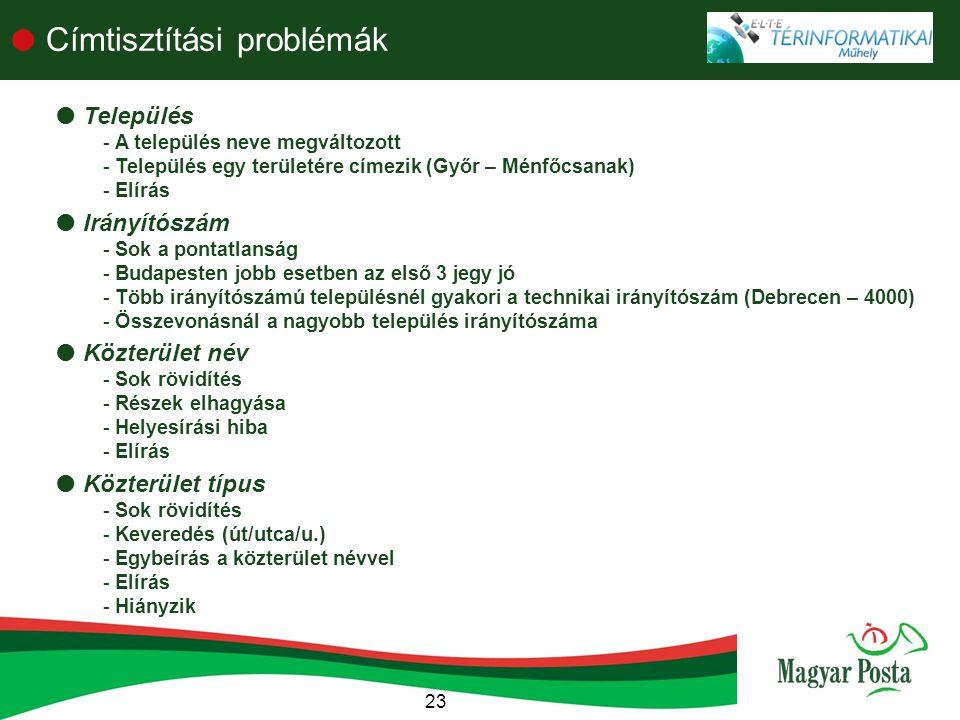 23  Címtisztítási problémák  Település - A település neve megváltozott - Település egy területére címezik (Győr – Ménfőcsanak) - Elírás  Irányítószám - Sok a pontatlanság - Budapesten jobb esetben az első 3 jegy jó - Több irányítószámú településnél gyakori a technikai irányítószám (Debrecen – 4000) - Összevonásnál a nagyobb település irányítószáma  Közterület név - Sok rövidítés - Részek elhagyása - Helyesírási hiba - Elírás  Közterület típus - Sok rövidítés - Keveredés (út/utca/u.) - Egybeírás a közterület névvel - Elírás - Hiányzik