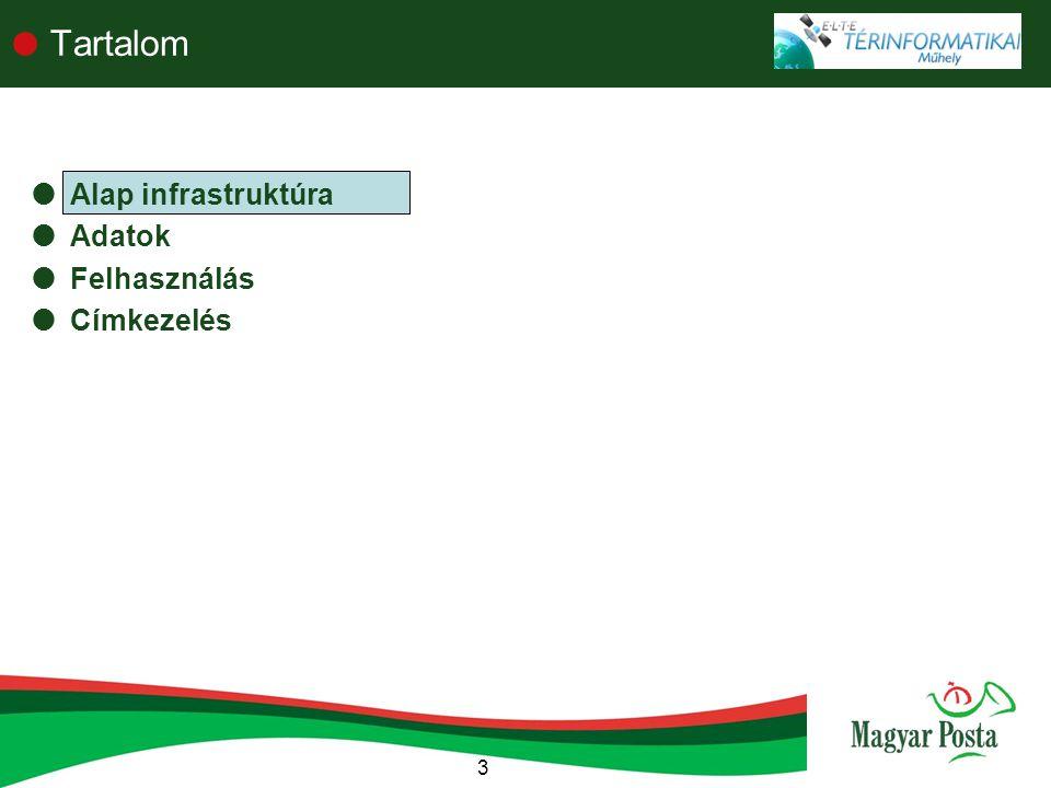 3  Tartalom  Alap infrastruktúra  Adatok  Felhasználás  Címkezelés