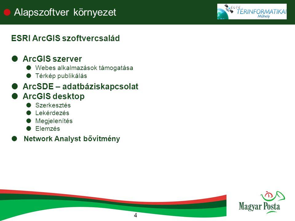 4  Alapszoftver környezet ESRI ArcGIS szoftvercsalád  ArcGIS szerver  Webes alkalmazások támogatása  Térkép publikálás  ArcSDE – adatbáziskapcsolat  ArcGIS desktop  Szerkesztés  Lekérdezés  Megjelenítés  Elemzés  Network Analyst bővítmény