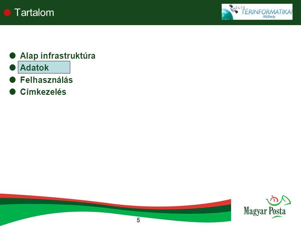 5  Tartalom  Alap infrastruktúra  Adatok  Felhasználás  Címkezelés