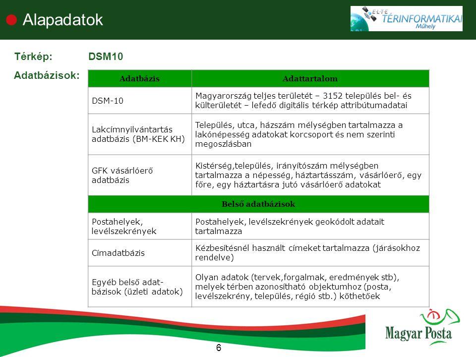 6  Alapadatok Térkép: DSM10 Adatbázisok: AdatbázisAdattartalom DSM-10 Magyarország teljes területét – 3152 település bel- és külterületét – lefedő digitális térkép attribútumadatai Lakcímnyilvántartás adatbázis (BM- KEK KH ) Település, utca, házszám mélységben tartalmazza a lakónépesség adatokat korcsoport és nem szerinti megoszlásban GFK vásárlóerő adatbázis Kistérség,település, irányítószám mélységben tartalmazza a népesség, háztartásszám, vásárlóerő, egy főre, egy háztartásra jutó vásárlóerő adatokat Belső adatbázisok Postahelyek, levélszekrények Postahelyek, levélszekrények geokódolt adatait tartalmazza Címadatbázis Kézbesítésnél használt címeket tartalmazza (járásokhoz rendelve) Egyéb belső adat- bázisok (üzleti adatok) Olyan adatok (tervek,forgalmak, eredmények stb), melyek térben azonosítható objektumhoz (posta, levélszekrény, település, régió stb.) köthetőek