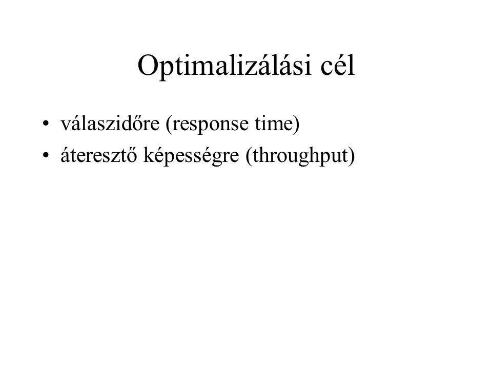 Optimalizálási cél •válaszidőre (response time) •áteresztő képességre (throughput)