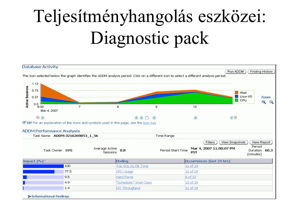 Teljesítményhangolás eszközei: Diagnostic pack