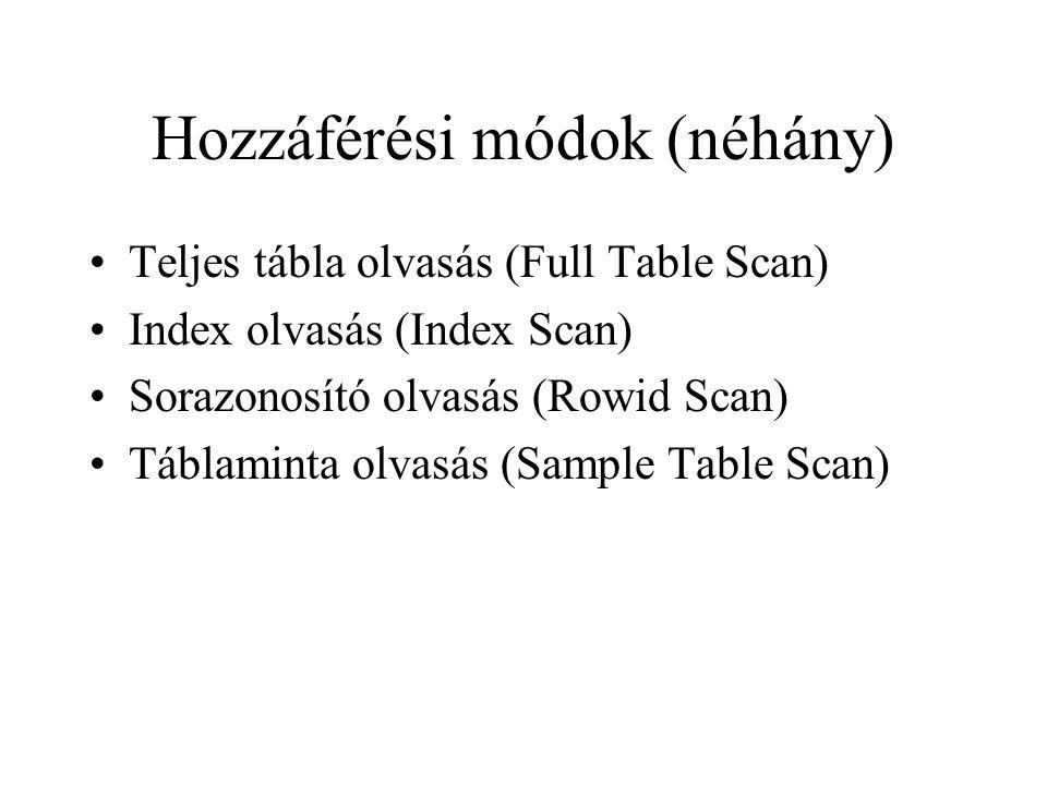 Hozzáférési módok (néhány) •Teljes tábla olvasás (Full Table Scan) •Index olvasás (Index Scan) •Sorazonosító olvasás (Rowid Scan) •Táblaminta olvasás (Sample Table Scan)