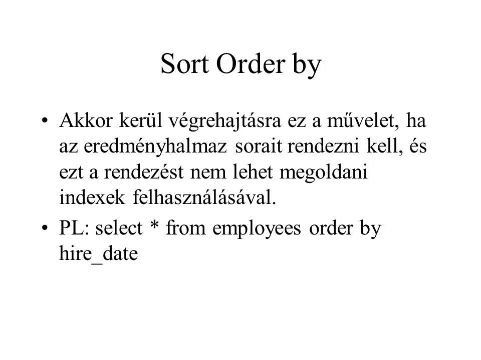 Sort Order by •Akkor kerül végrehajtásra ez a művelet, ha az eredményhalmaz sorait rendezni kell, és ezt a rendezést nem lehet megoldani indexek felhasználásával.