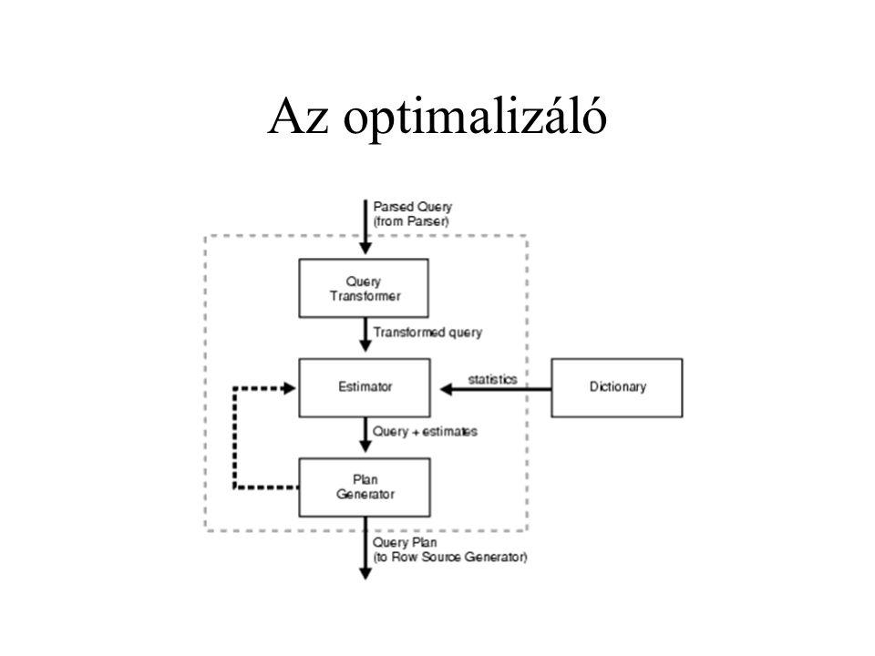 Az optimalizáló