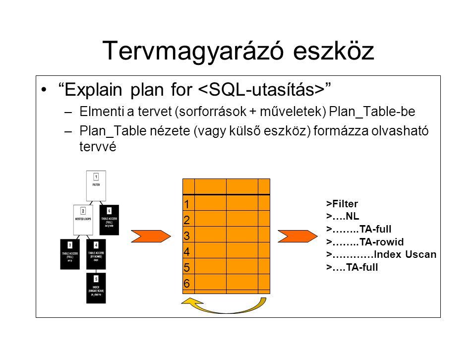 """Tervmagyarázó eszköz •""""Explain plan for """" –Elmenti a tervet (sorforrások + műveletek) Plan_Table-be –Plan_Table nézete (vagy külső eszköz) formázza ol"""