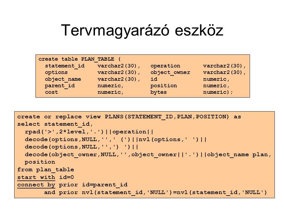 Tervmagyarázó eszköz create table PLAN_TABLE ( statement_id varchar2(30), operation varchar2(30), options varchar2(30), object_owner varchar2(30), obj