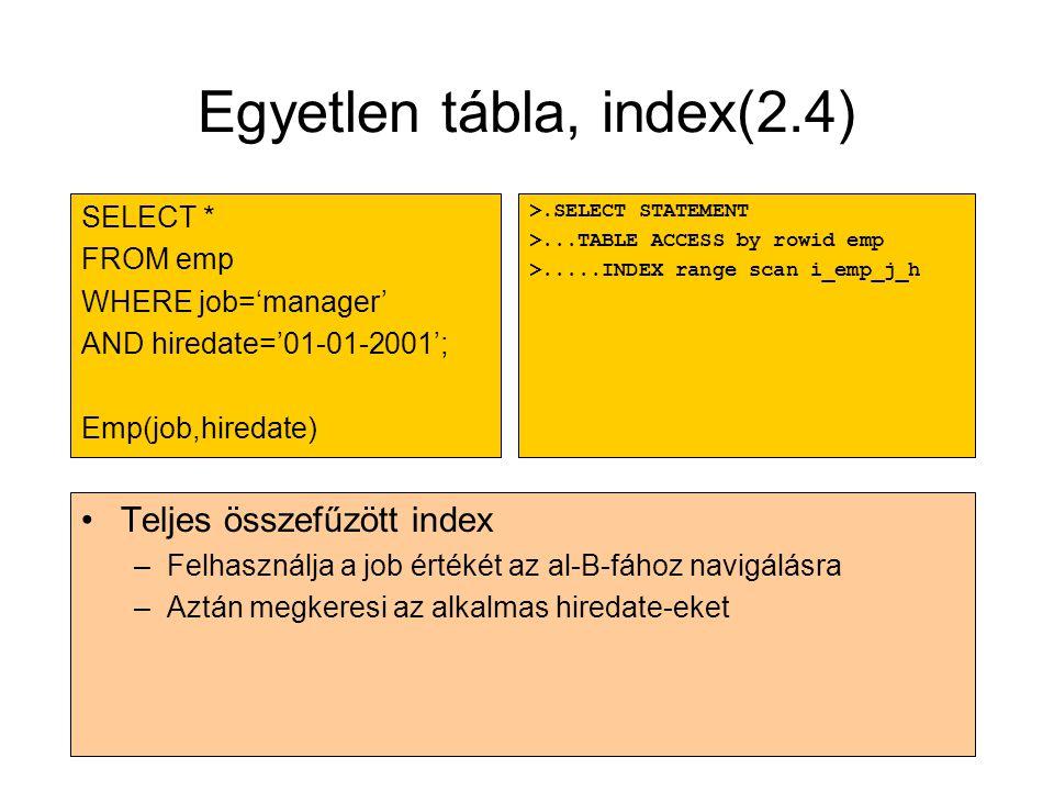 Egyetlen tábla, index(2.4) •Teljes összefűzött index –Felhasználja a job értékét az al-B-fához navigálásra –Aztán megkeresi az alkalmas hiredate-eket