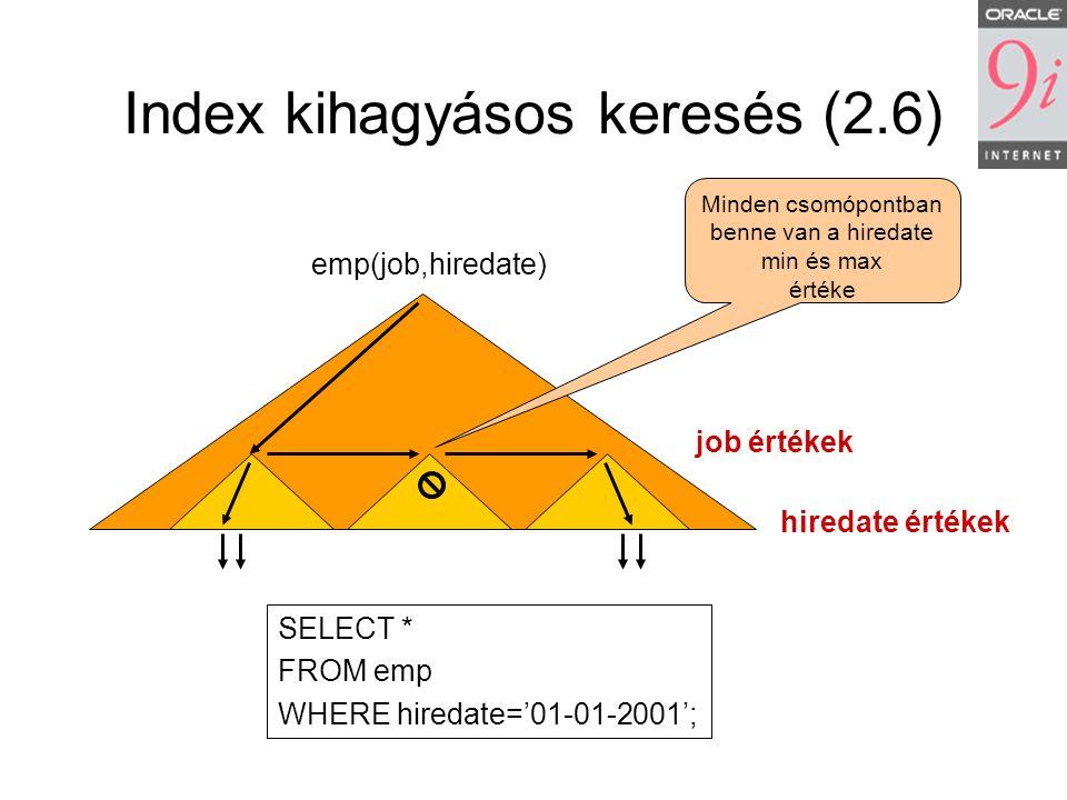 emp(job,hiredate) job értékek hiredate értékek SELECT * FROM emp WHERE hiredate='01-01-2001'; Index kihagyásos keresés (2.6) Minden csomópontban benne