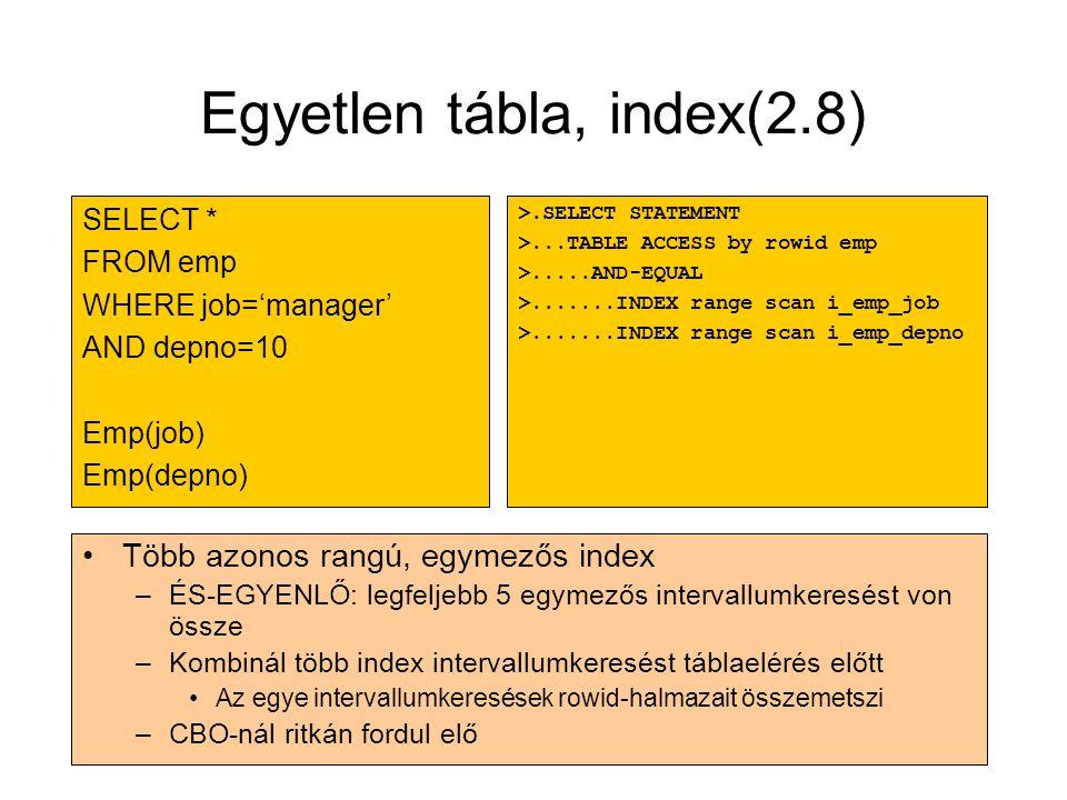 Egyetlen tábla, index(2.8) •Több azonos rangú, egymezős index –ÉS-EGYENLŐ: legfeljebb 5 egymezős intervallumkeresést von össze –Kombinál több index in