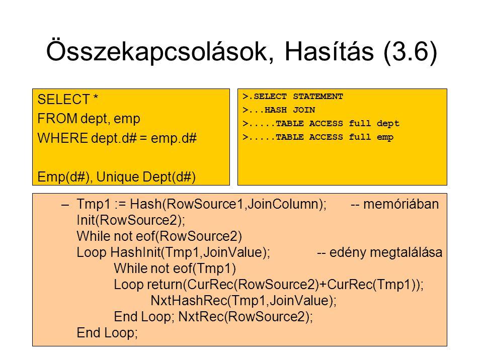 Összekapcsolások, Hasítás (3.6) –Tmp1 := Hash(RowSource1,JoinColumn); -- memóriában Init(RowSource2); While not eof(RowSource2) Loop HashInit(Tmp1,Joi