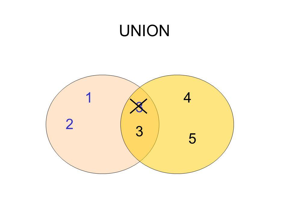 UNION 3 3 5 4 2 1