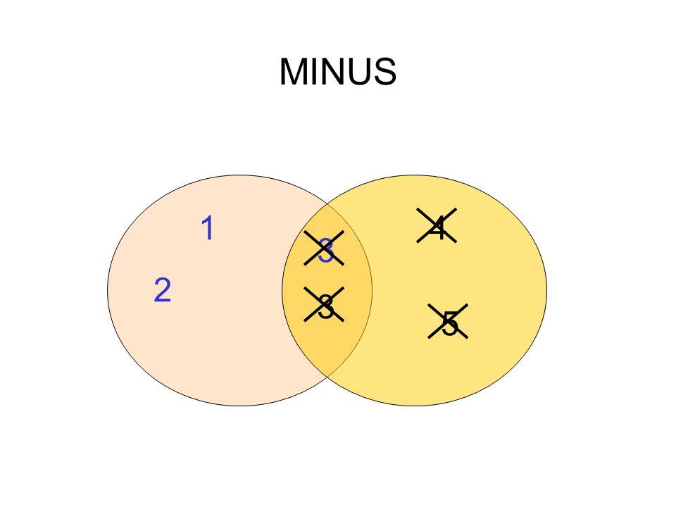 MINUS 3 3 5 4 2 1