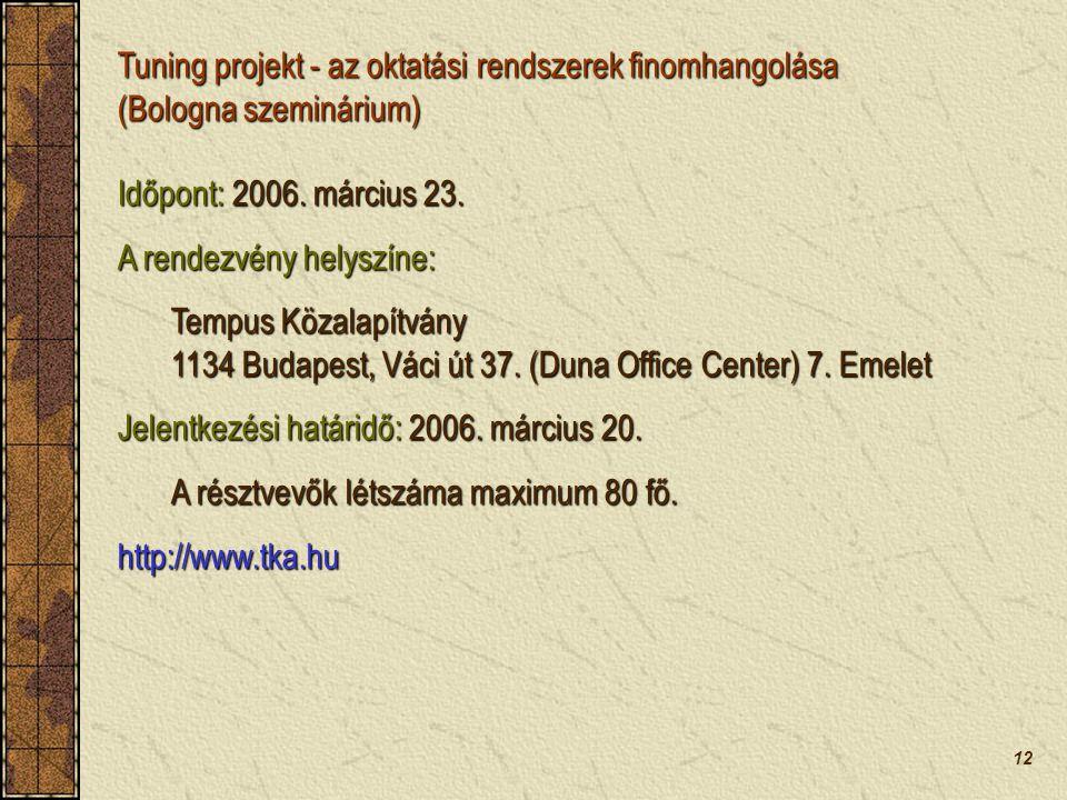 12 Időpont: 2006. március 23.