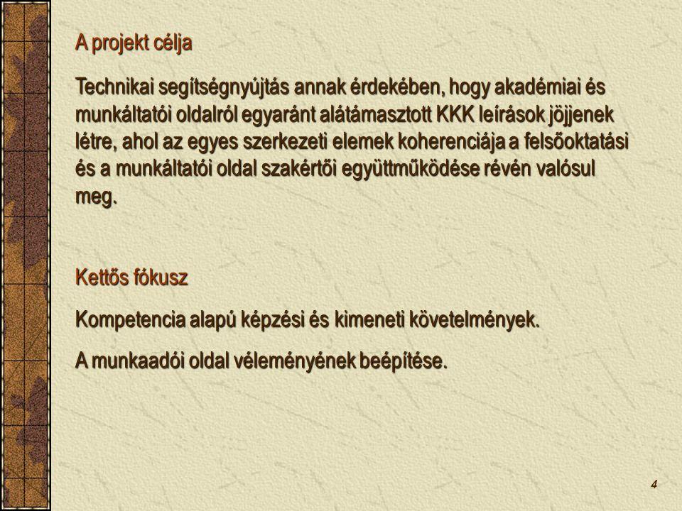 4 Kettős fókusz Kompetencia alapú képzési és kimeneti követelmények.