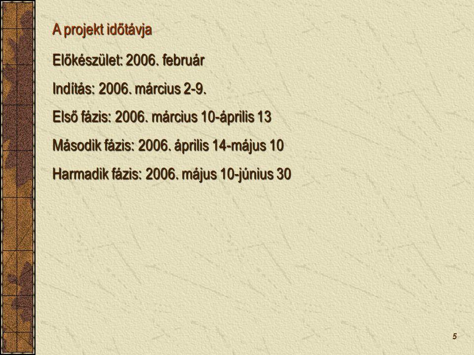 5 A projekt időtávja Előkészület: 2006. február Indítás: 2006.