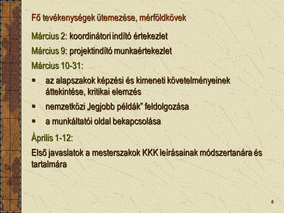 7 Április 14- május 5:  mesterszak KKK-ajánlások kidolgozása,  módszertani útmutatók, szakmai anyagok véglegesítése Május 5-18: lektorálások Május 18: a projekt eredményeit bemutató munkaértekezlet Május 19-június 30: disszemináció Április 6: munkaértekezlet a kompetenciák munkáltatói prioritásairól Április 13: szakterületi munkaértekezletek a mesterszakok KKK leírásának módszertanáról és tartalmi kérdéseiről