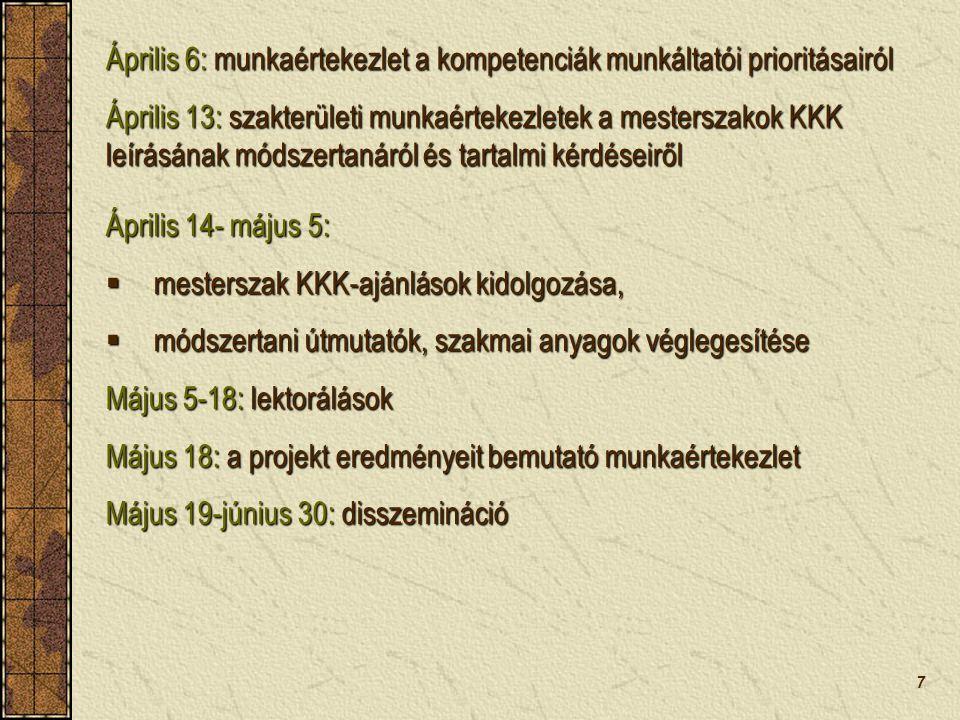 18 A projekt várható eredményei Közbenső output:  szakterületi nemzetközi kitekintések (írásos anyagok)  szakterületi elemzés az alapszakok képzési és kimeneti követelményeiről (írásos anyagok)  munkáltatói vélemények (írásos anyagok)  eszmecsere a munkáltatói oldal bekapcsolásának lehetőségeiről, az így elérhető eredményekről a kompetencia alapú KKK leírásokban (munkaértekezletek)  szakterületi elemzés a meglévő mesterszakok képzési és kimeneti követelményeiről (írásos anyagok)