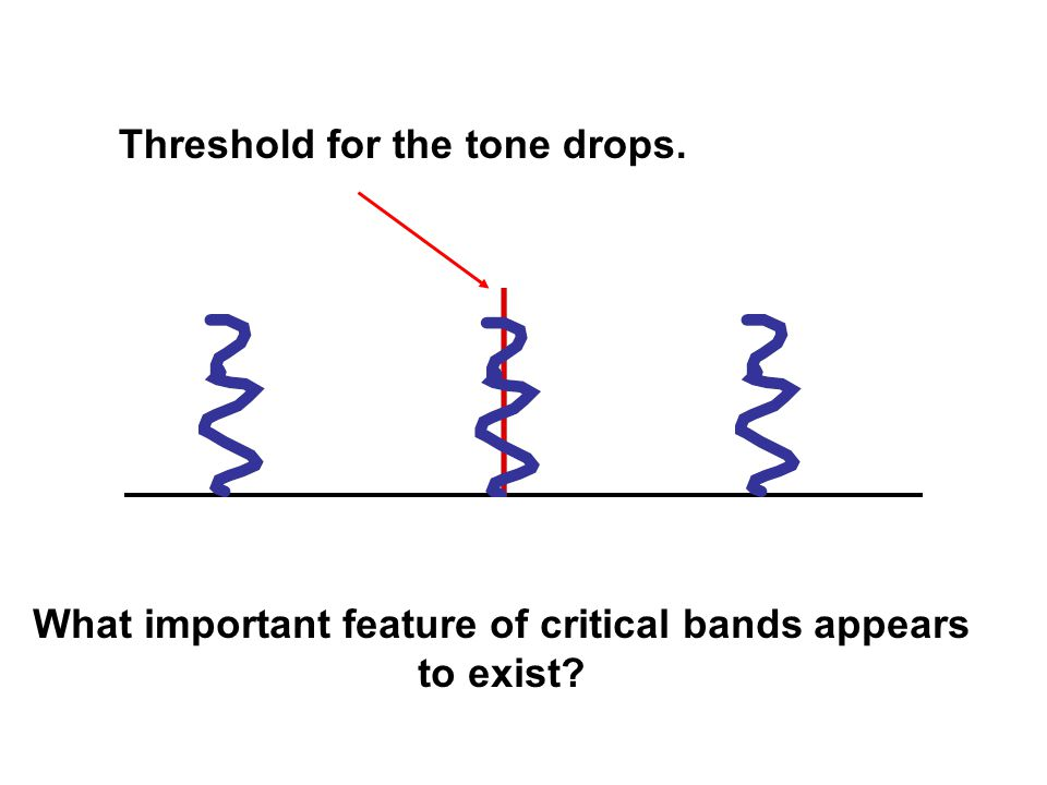 Measure threshold of tone in modulated noise What happens if flanking bands of modulated noise are added.