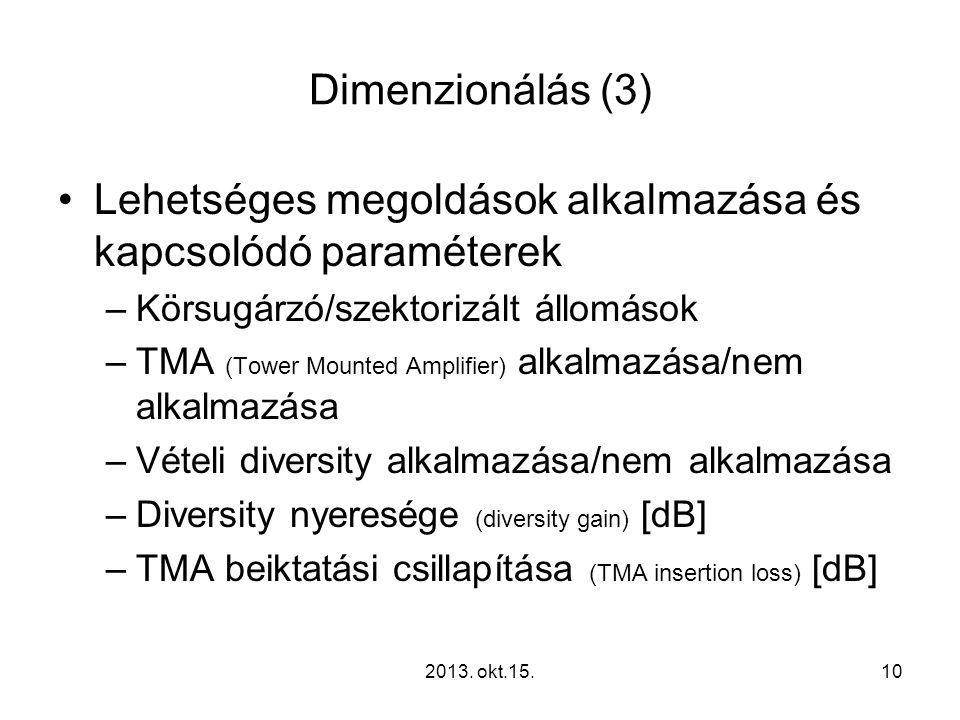 Dimenzionálás (3) •Lehetséges megoldások alkalmazása és kapcsolódó paraméterek –Körsugárzó/szektorizált állomások –TMA (Tower Mounted Amplifier) alkalmazása/nem alkalmazása –Vételi diversity alkalmazása/nem alkalmazása –Diversity nyeresége (diversity gain) [dB] –TMA beiktatási csillapítása (TMA insertion loss) [dB] 102013.
