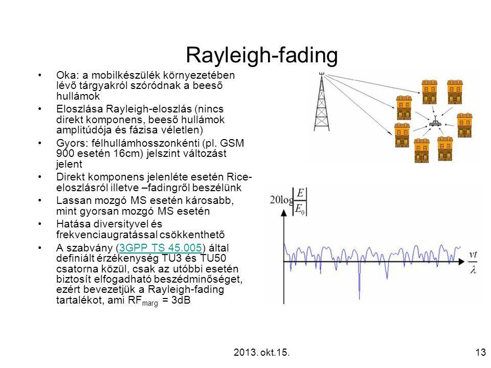 Rayleigh-fading •Oka: a mobilkészülék környezetében lévő tárgyakról szóródnak a beeső hullámok •Eloszlása Rayleigh-eloszlás (nincs direkt komponens, beeső hullámok amplitúdója és fázisa véletlen) •Gyors: félhullámhosszonkénti (pl.