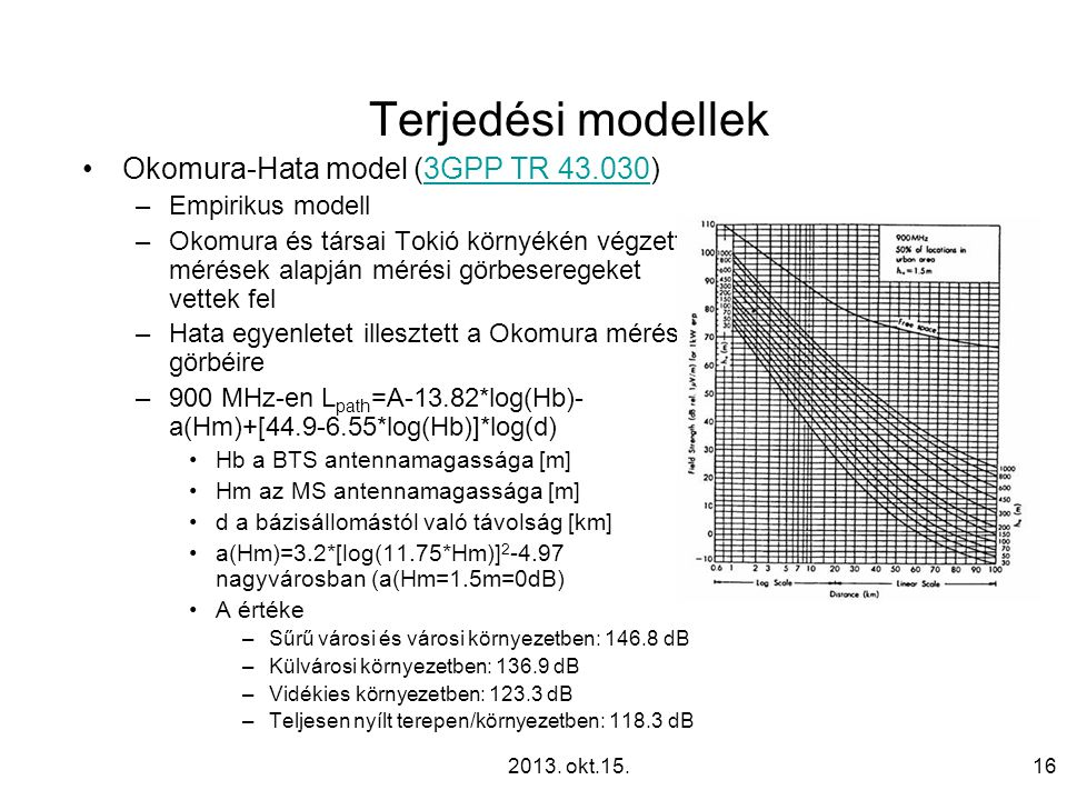 Terjedési modellek •Okomura-Hata model (3GPP TR 43.030)3GPP TR 43.030 –Empirikus modell –Okomura és társai Tokió környékén végzett mérések alapján mérési görbeseregeket vettek fel –Hata egyenletet illesztett a Okomura mérési görbéire –900 MHz-en L path =A-13.82*log(Hb)- a(Hm)+[44.9-6.55*log(Hb)]*log(d) •Hb a BTS antennamagassága [m] •Hm az MS antennamagassága [m] •d a bázisállomástól való távolság [km] •a(Hm)=3.2*[log(11.75*Hm)] 2 -4.97 nagyvárosban (a(Hm=1.5m=0dB) •A értéke –Sűrű városi és városi környezetben: 146.8 dB –Külvárosi környezetben: 136.9 dB –Vidékies környezetben: 123.3 dB –Teljesen nyílt terepen/környezetben: 118.3 dB 162013.