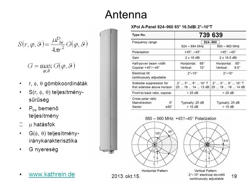 Antenna •r, ,  gömbkoordináták •S(r, ,  ) teljesítmény- sűrűség •P be bemenő teljesítmény  hatásfok •G( ,  ) teljesítmény- iránykarakterisztika •G nyereség •www.kathrein.dewww.kathrein.de 192013.
