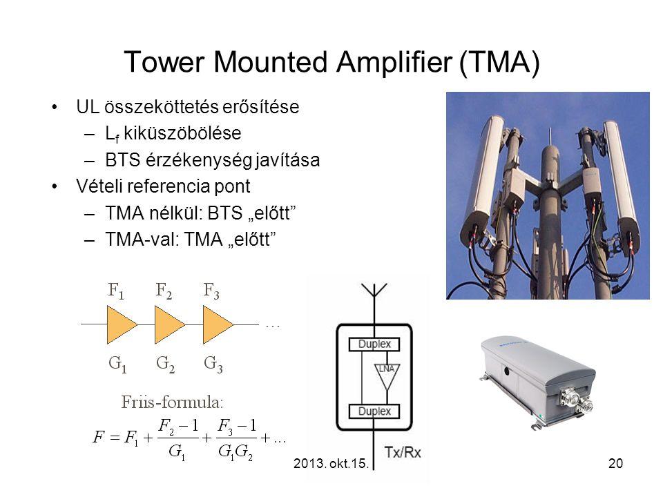 """Tower Mounted Amplifier (TMA) •UL összeköttetés erősítése –L f kiküszöbölése –BTS érzékenység javítása •Vételi referencia pont –TMA nélkül: BTS """"előtt –TMA-val: TMA """"előtt 202013."""