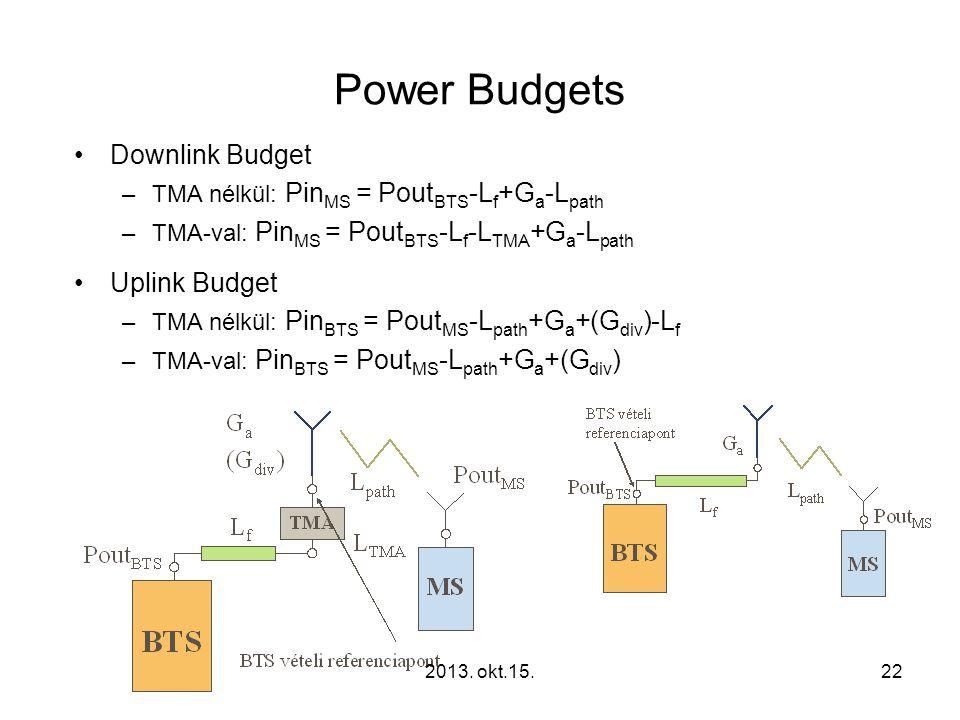 Power Budgets •Downlink Budget –TMA nélkül: Pin MS = Pout BTS -L f +G a -L path –TMA-val: Pin MS = Pout BTS -L f -L TMA +G a -L path •Uplink Budget –TMA nélkül: Pin BTS = Pout MS -L path +G a +(G div )-L f –TMA-val: Pin BTS = Pout MS -L path +G a +(G div ) 222013.