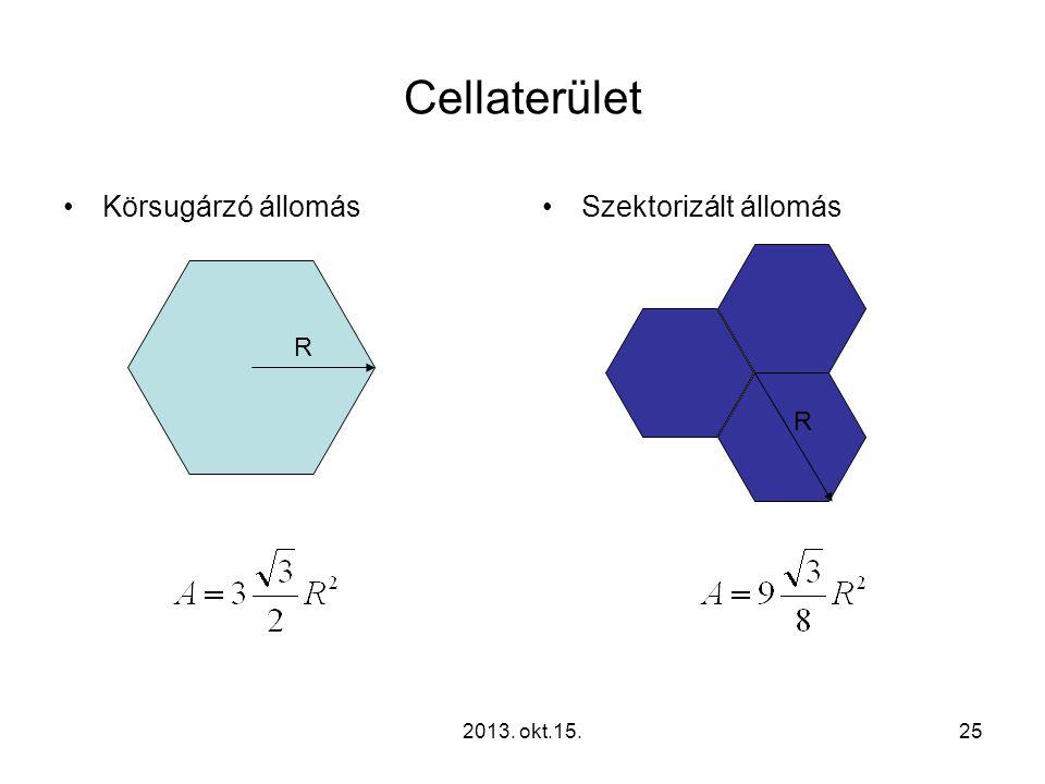 Cellaterület •Körsugárzó állomás•Szektorizált állomás R R 252013. okt.15.
