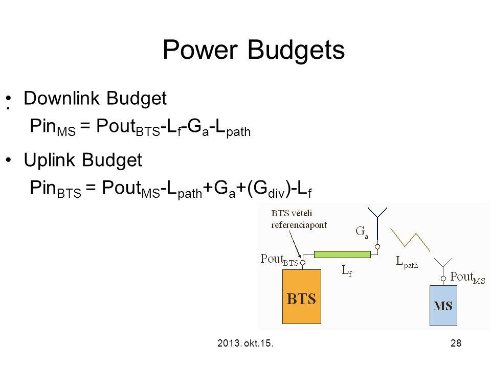 2013.okt.15.28 Power Budgets.