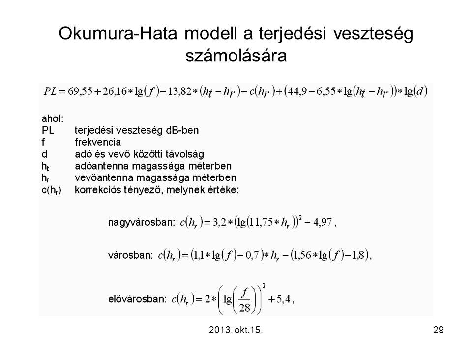 2013. okt.15.29 Okumura-Hata modell a terjedési veszteség számolására