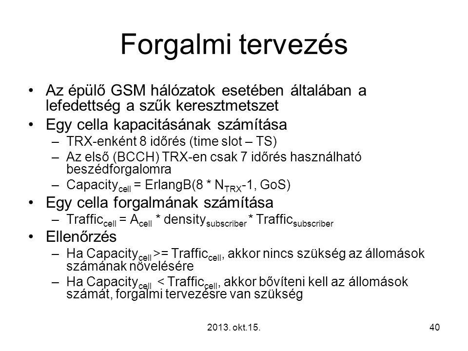 2013. okt.15.40 Forgalmi tervezés •Az épülő GSM hálózatok esetében általában a lefedettség a szűk keresztmetszet •Egy cella kapacitásának számítása –T