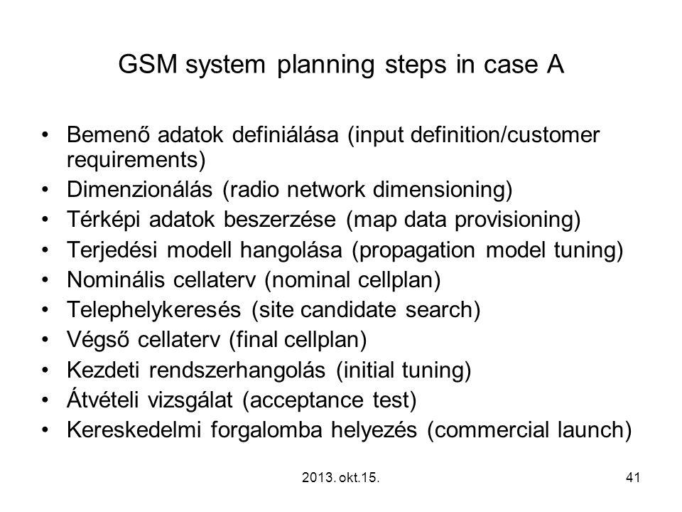 2013. okt.15.41 GSM system planning steps in case A •Bemenő adatok definiálása (input definition/customer requirements) •Dimenzionálás (radio network