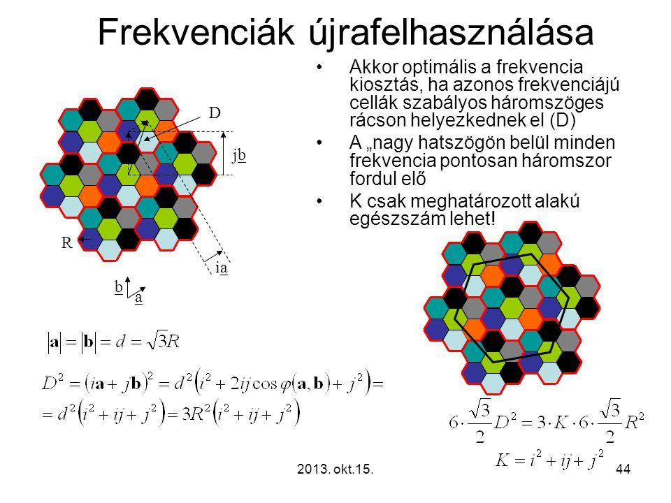 2013. okt.15.44 Frekvenciák újrafelhasználása a iaia jbjb D b R •Akkor optimális a frekvencia kiosztás, ha azonos frekvenciájú cellák szabályos hároms