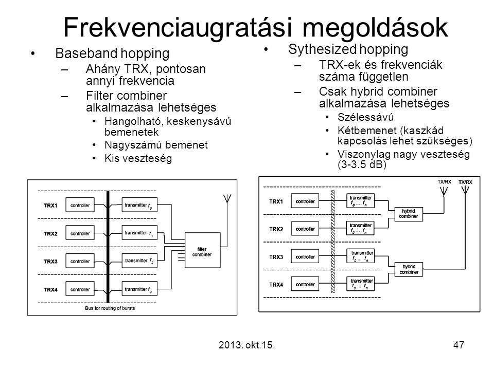 2013. okt.15.47 •Sythesized hopping –TRX-ek és frekvenciák száma független –Csak hybrid combiner alkalmazása lehetséges •Szélessávú •Kétbemenet (kaszk