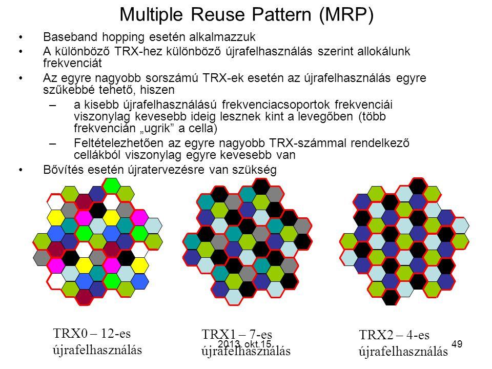 2013. okt.15.49 Multiple Reuse Pattern (MRP) •Baseband hopping esetén alkalmazzuk •A különböző TRX-hez különböző újrafelhasználás szerint allokálunk f