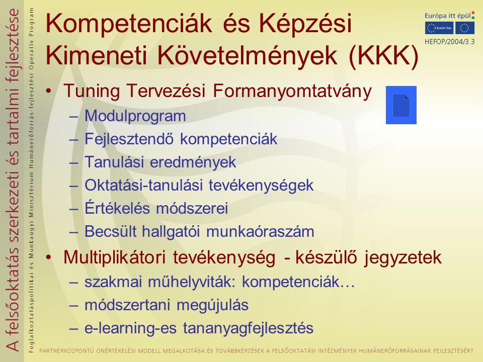 •Tuning Tervezési Formanyomtatvány –Modulprogram –Fejlesztendő kompetenciák –Tanulási eredmények –Oktatási-tanulási tevékenységek –Értékelés módszerei –Becsült hallgatói munkaóraszám •Multiplikátori tevékenység - készülő jegyzetek –szakmai műhelyviták: kompetenciák… –módszertani megújulás –e-learning-es tananyagfejlesztés Kompetenciák és Képzési Kimeneti Követelmények (KKK)
