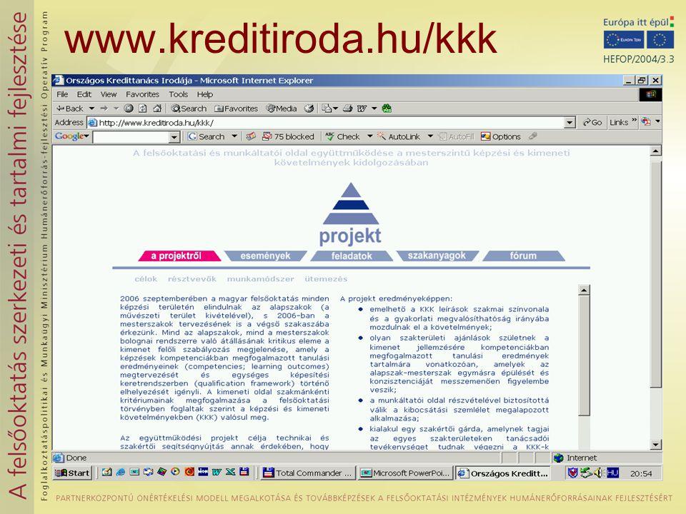 www.kreditiroda.hu/kkk