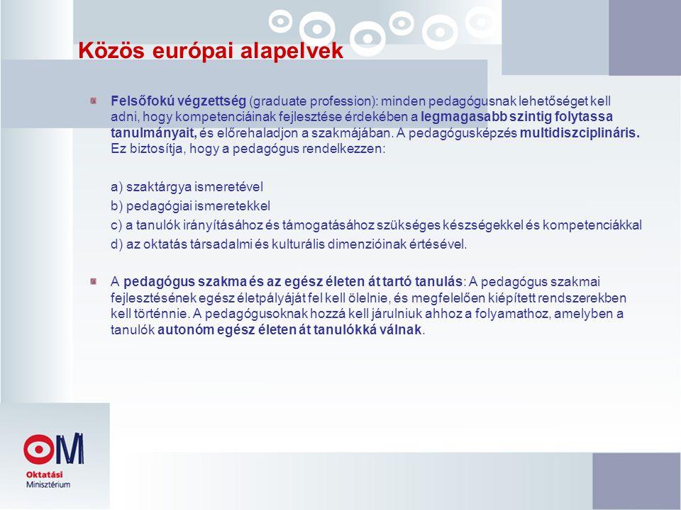Közös európai alapelvek Felsőfokú végzettség (graduate profession): minden pedagógusnak lehetőséget kell adni, hogy kompetenciáinak fejlesztése érdeké