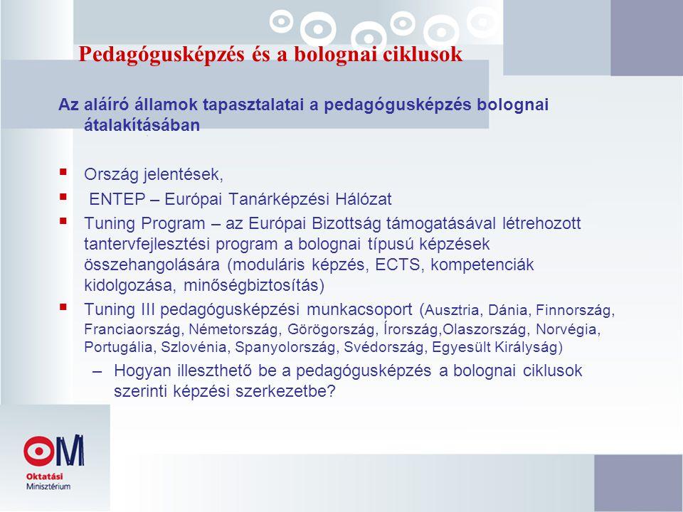 Pedagógusképzés és a bolognai ciklusok Az aláíró államok tapasztalatai a pedagógusképzés bolognai átalakításában  Ország jelentések,  ENTEP – Európai Tanárképzési Hálózat  Tuning Program – az Európai Bizottság támogatásával létrehozott tantervfejlesztési program a bolognai típusú képzések összehangolására (moduláris képzés, ECTS, kompetenciák kidolgozása, minőségbiztosítás)  Tuning III pedagógusképzési munkacsoport ( Ausztria, Dánia, Finnország, Franciaország, Németország, Görögország, Írország,Olaszország, Norvégia, Portugália, Szlovénia, Spanyolország, Svédország, Egyesült Királyság) –Hogyan illeszthető be a pedagógusképzés a bolognai ciklusok szerinti képzési szerkezetbe
