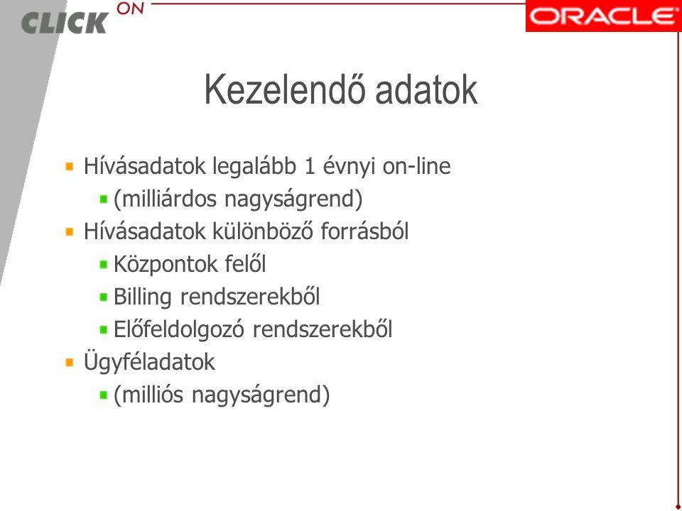 Egy konkrét feladat A kihívás Egy távközlési cég hívásadatainak elemzése Limitált hardware erőforrások 7*24 adatszolgáltatás 7*24 adatbetöltés