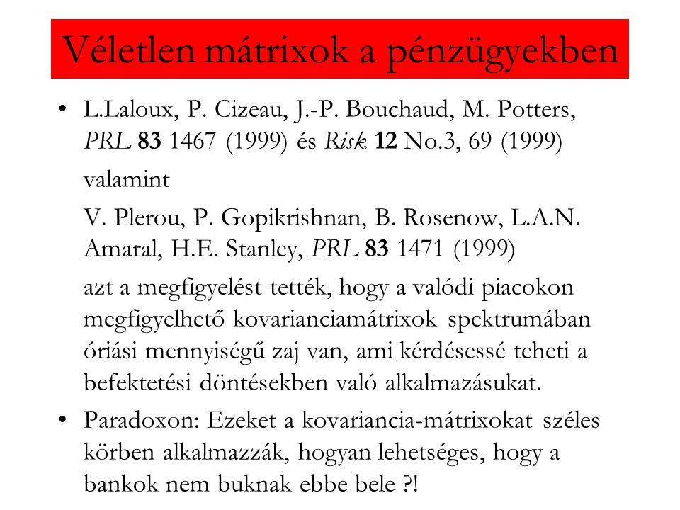 Véletlen mátrixok a pénzügyekben •L.Laloux, P. Cizeau, J.-P. Bouchaud, M. Potters, PRL 83 1467 (1999) és Risk 12 No.3, 69 (1999) valamint V. Plerou, P