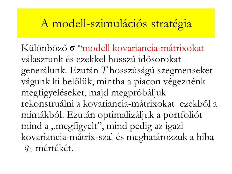 A modell-szimulációs stratégia Különböző modell kovariancia-mátrixokat választunk és ezekkel hosszú idősorokat generálunk.