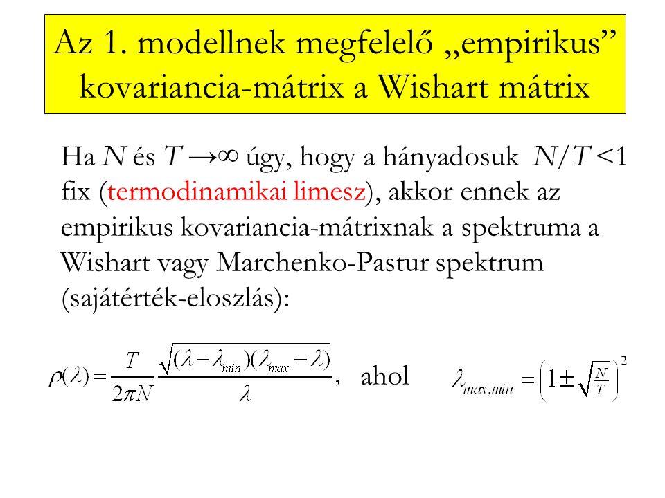"""Az 1. modellnek megfelelő """"empirikus"""" kovariancia-mátrix a Wishart mátrix Ha N és T →∞ úgy, hogy a hányadosuk N/T <1 fix (termodinamikai limesz), akko"""
