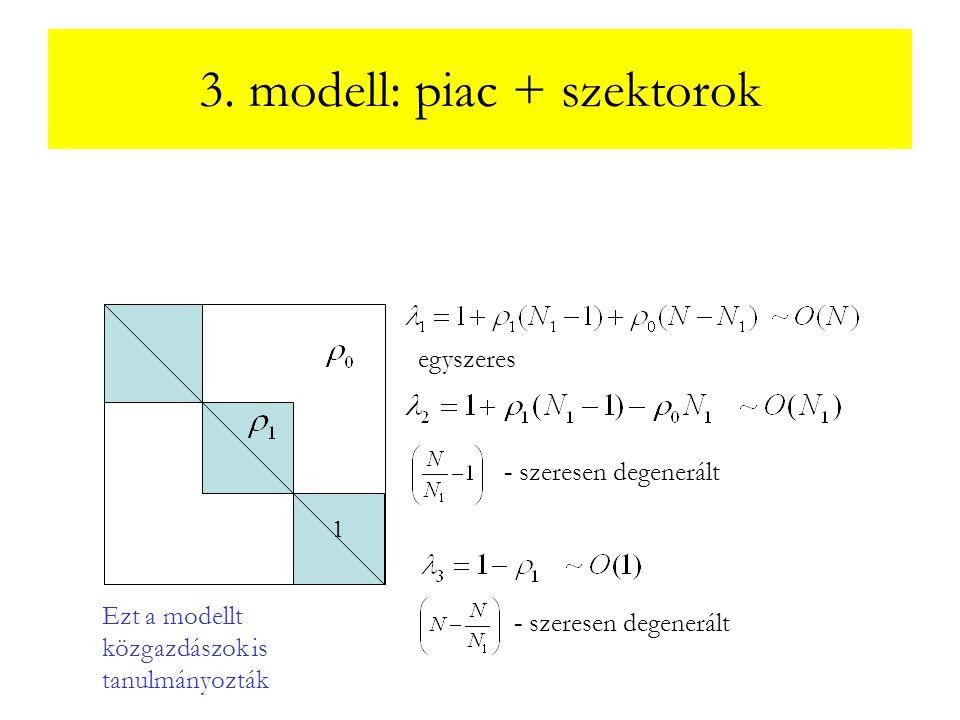 3. modell: piac + szektorok Ezt a modellt közgazdászok is tanulmányozták 1 egyszeres - szeresen degenerált